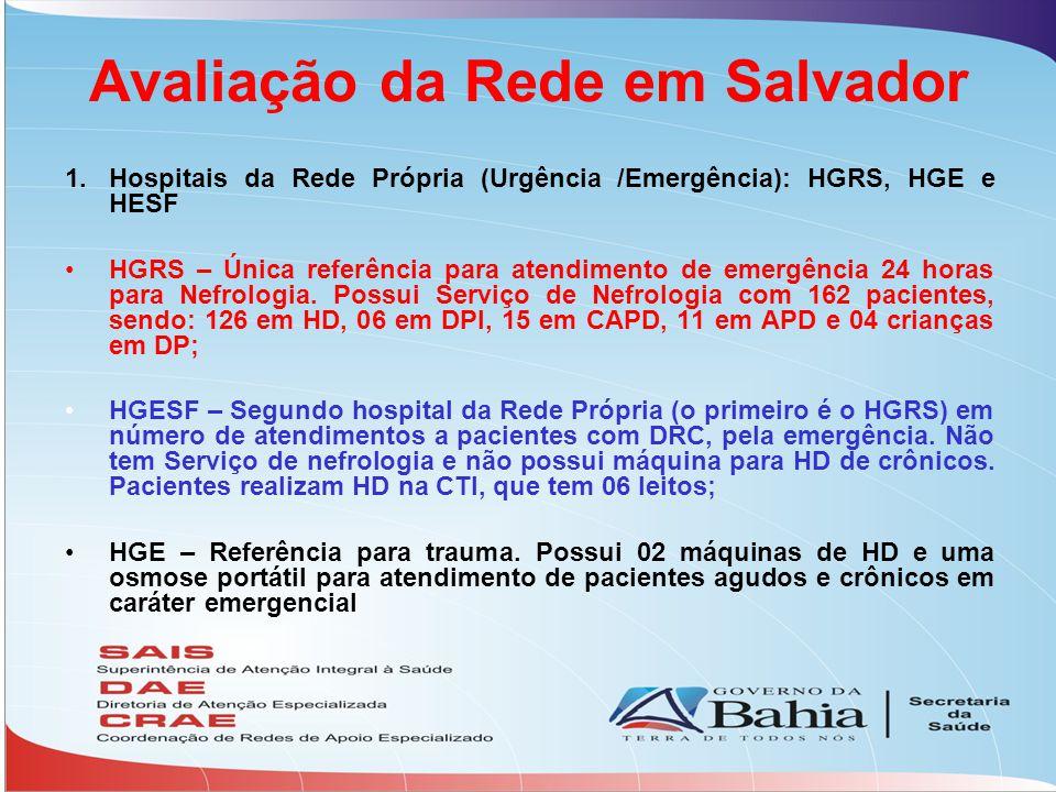 Avaliação da Rede em Salvador