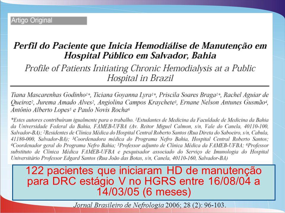 122 pacientes que iniciaram HD de manutenção para DRC estágio V no HGRS entre 16/08/04 a 14/03/05 (6 meses)