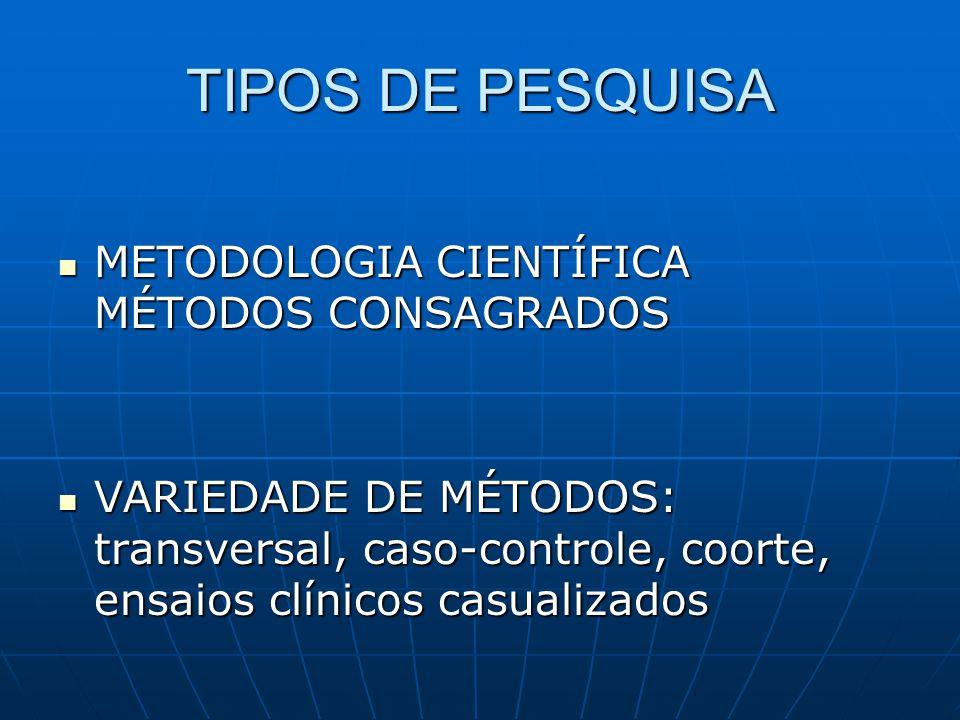 TIPOS DE PESQUISA METODOLOGIA CIENTÍFICA MÉTODOS CONSAGRADOS