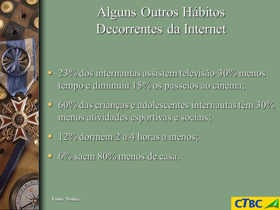 Alguns Outros Hábitos Decorrentes da Internet