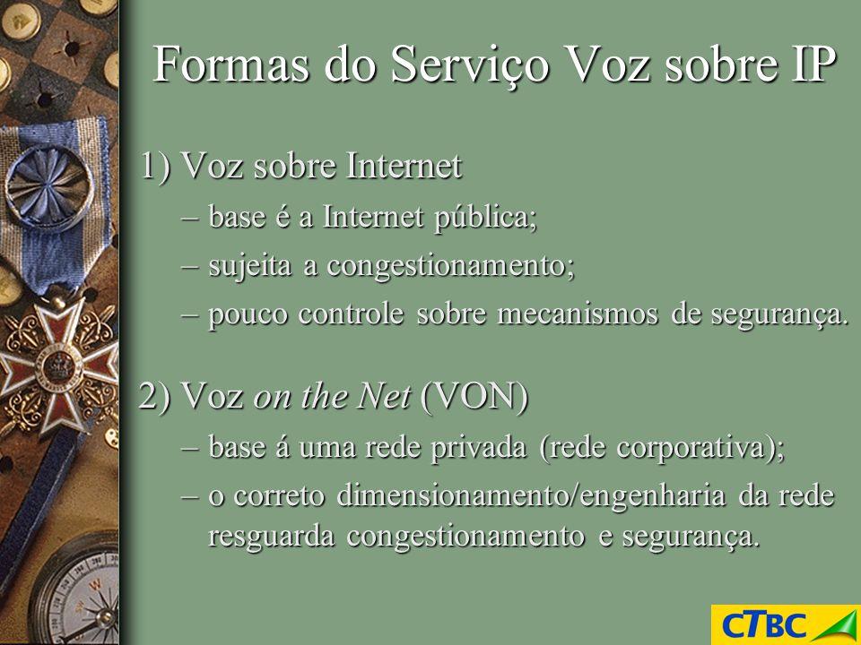 Formas do Serviço Voz sobre IP