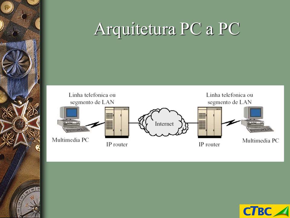 Arquitetura PC a PC