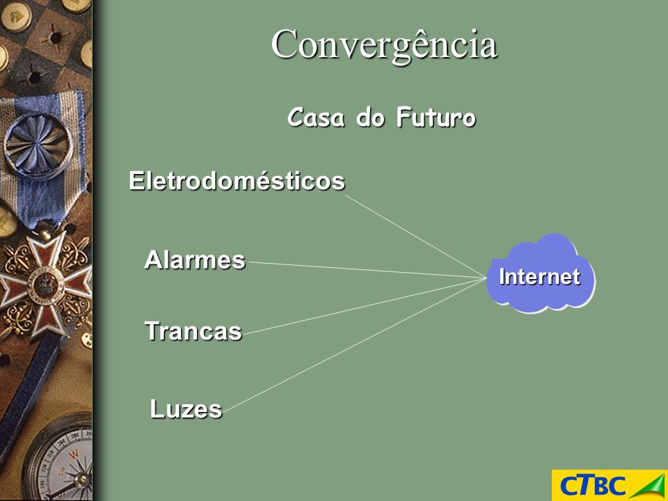 Convergência Casa do Futuro Eletrodomésticos Alarmes Trancas Luzes