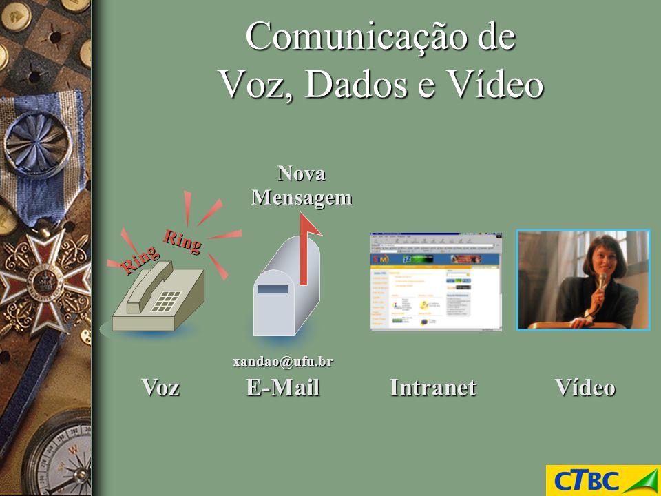 Comunicação de Voz, Dados e Vídeo