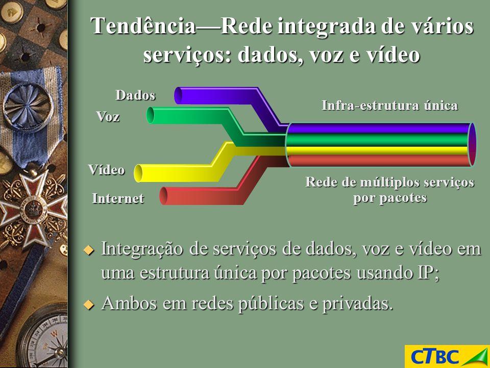 Tendência—Rede integrada de vários serviços: dados, voz e vídeo