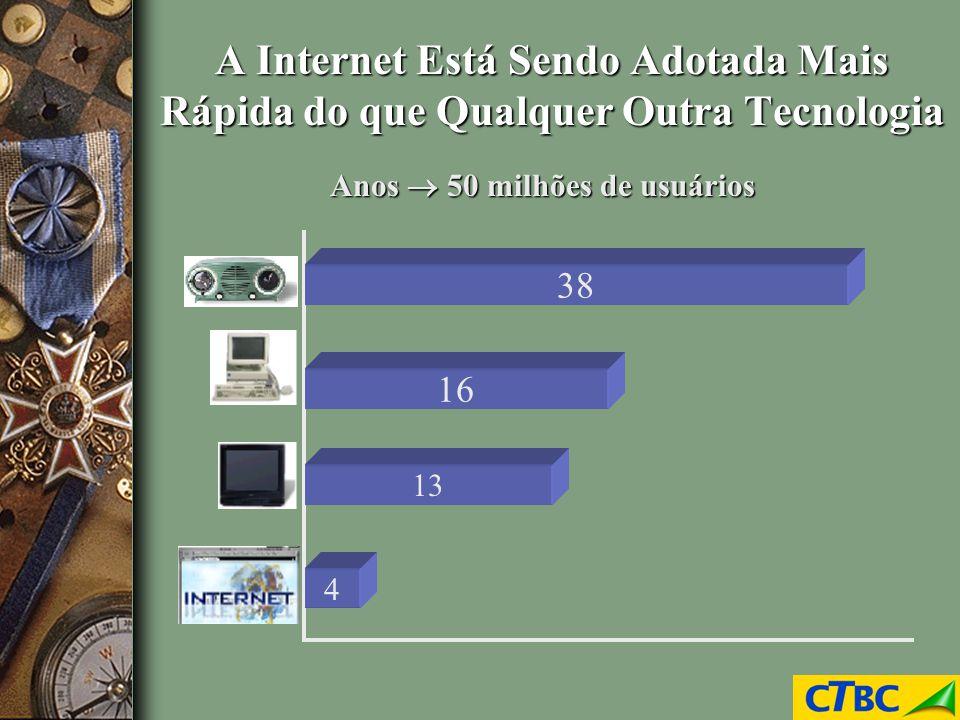 A Internet Está Sendo Adotada Mais Rápida do que Qualquer Outra Tecnologia