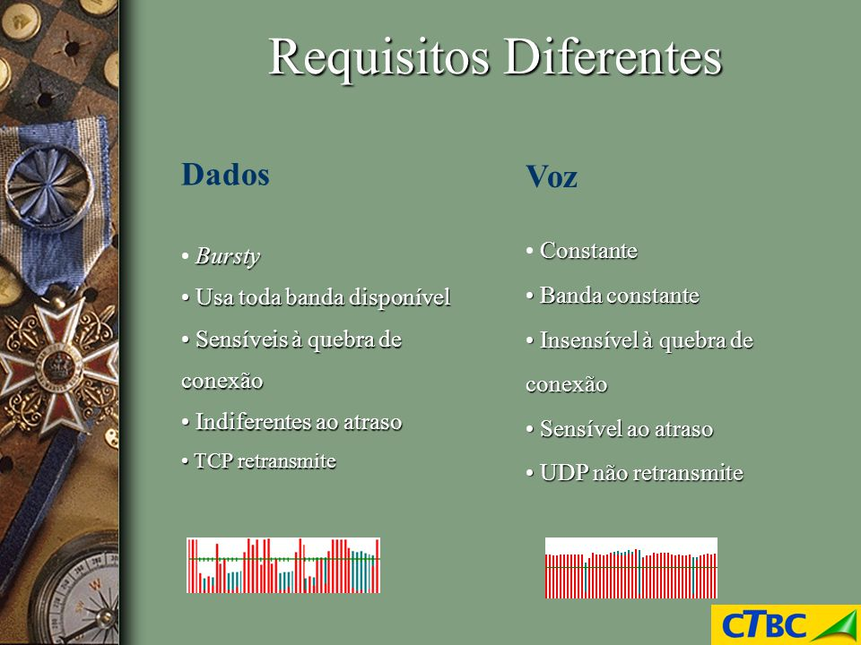 Requisitos Diferentes