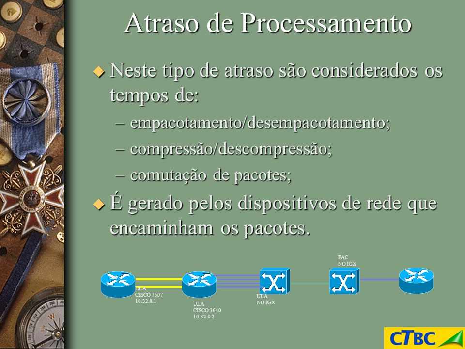 Atraso de Processamento