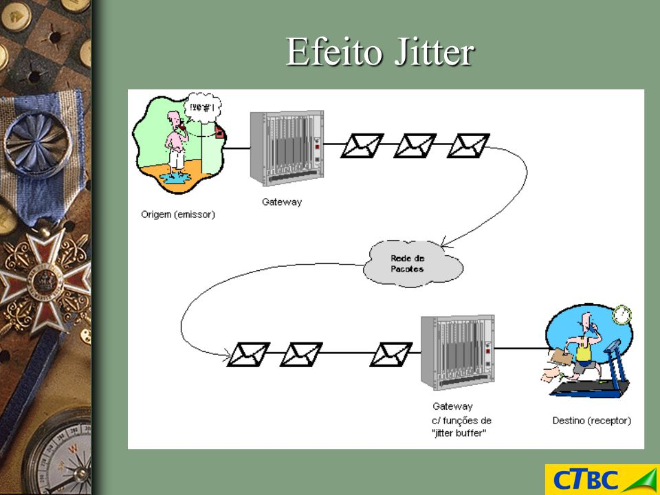 Efeito Jitter