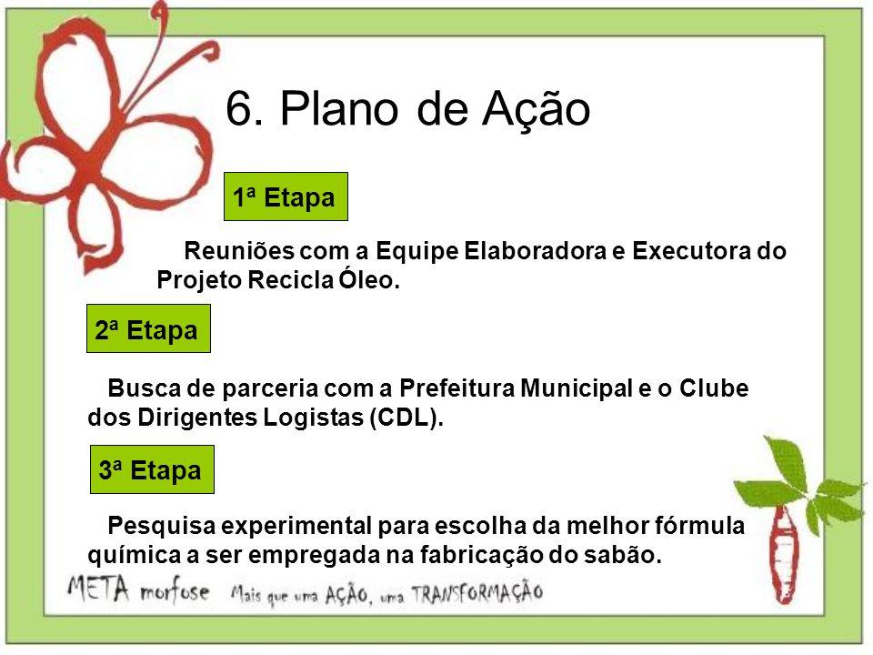 6. Plano de Ação 1ª Etapa 2ª Etapa 3ª Etapa