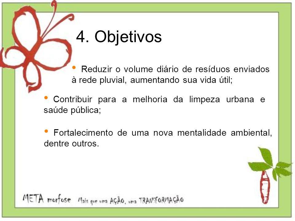 4. Objetivos Reduzir o volume diário de resíduos enviados à rede pluvial, aumentando sua vida útil;