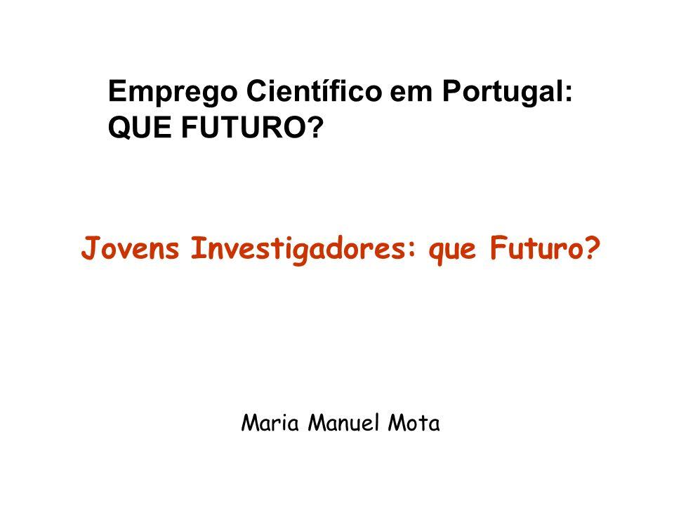 Jovens Investigadores: que Futuro