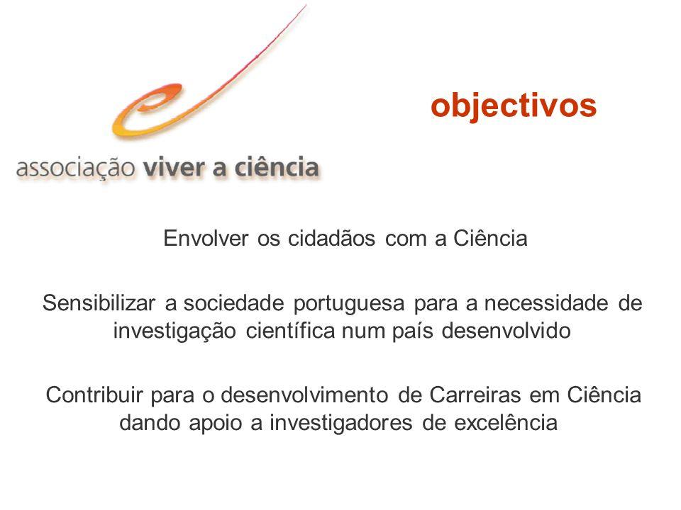 objectivos Envolver os cidadãos com a Ciência