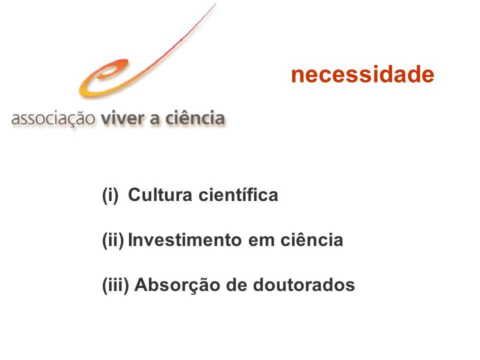 necessidade Cultura científica Investimento em ciência