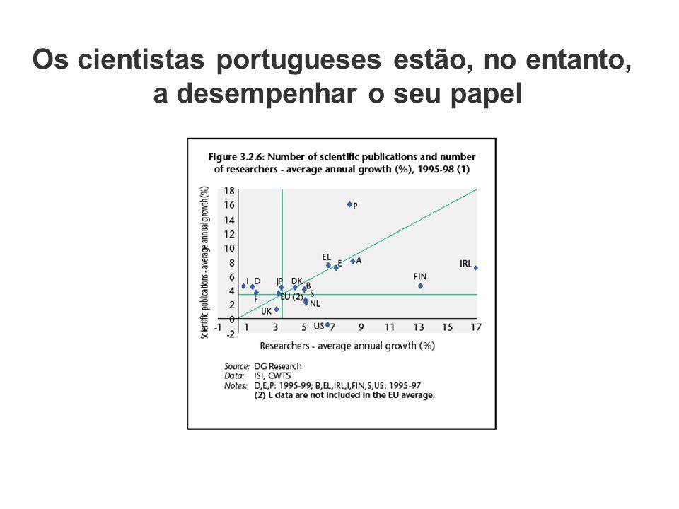Os cientistas portugueses estão, no entanto, a desempenhar o seu papel