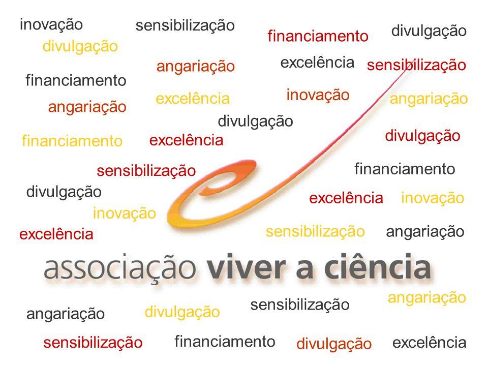 inovação sensibilização. divulgação. financiamento. divulgação. excelência. angariação. sensibilização.
