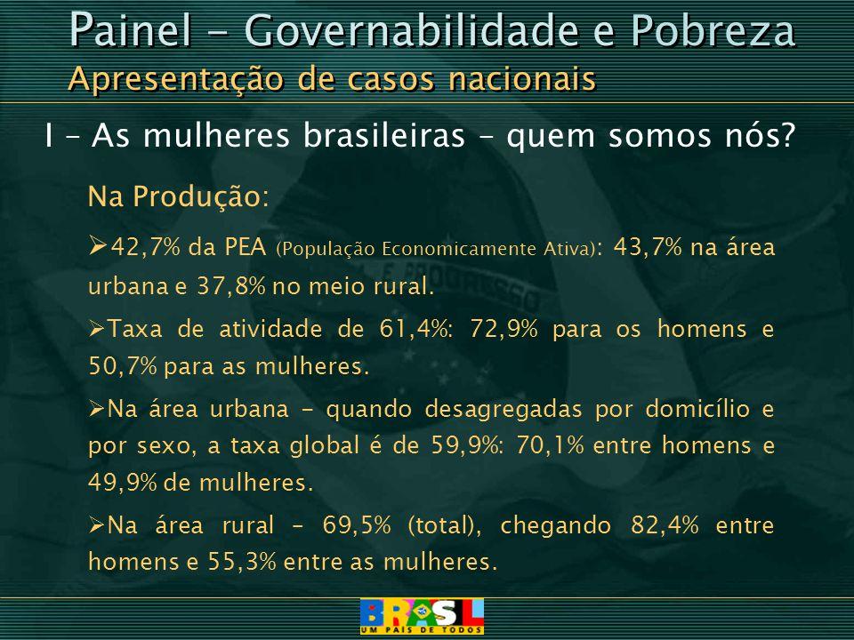 Painel - Governabilidade e Pobreza