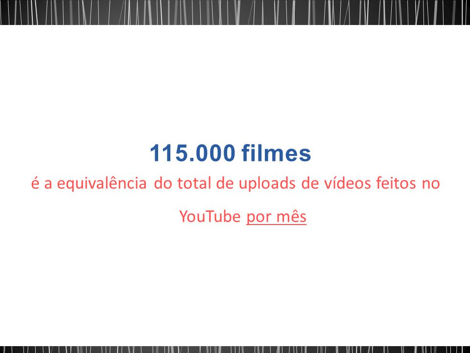 115.000 filmes é a equivalência do total de uploads de vídeos feitos no YouTube por mês