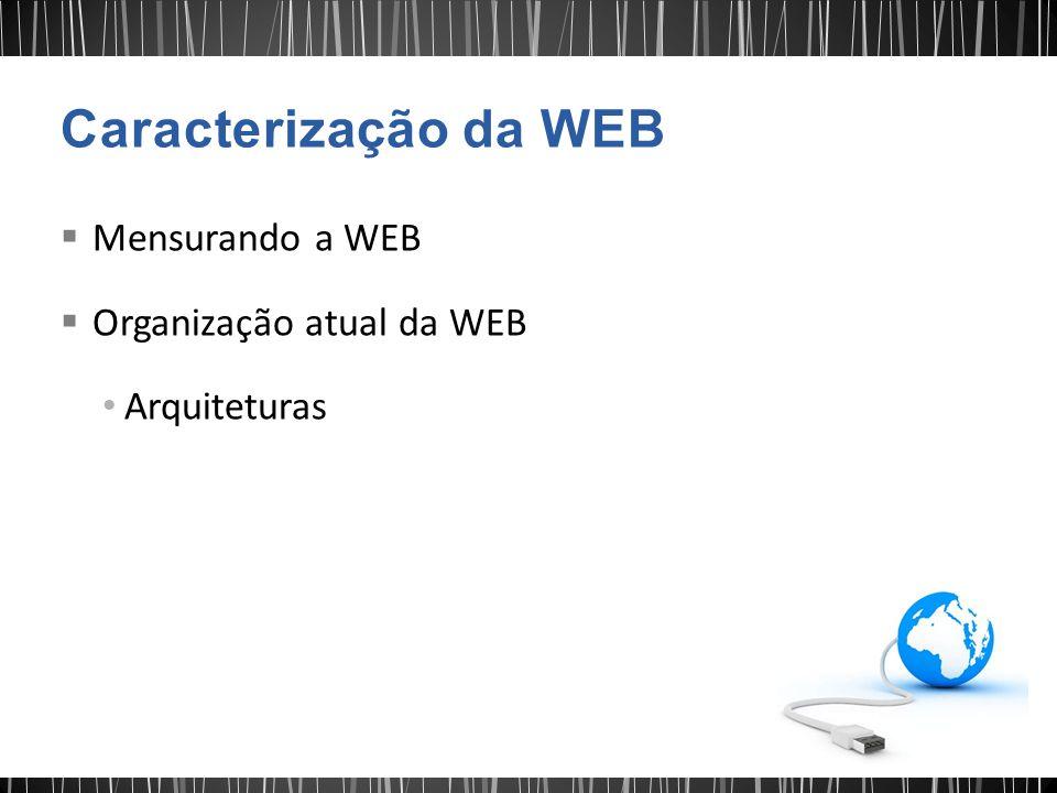 Caracterização da WEB Mensurando a WEB Organização atual da WEB