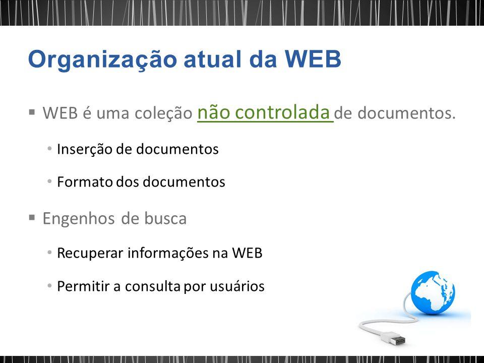Organização atual da WEB