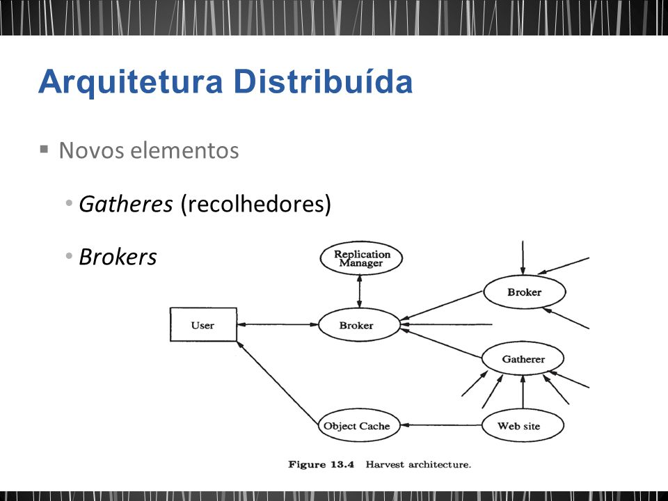 Arquitetura Distribuída
