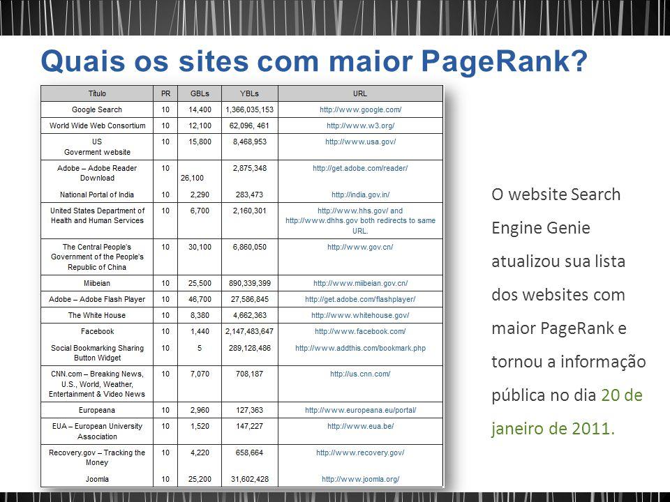 Quais os sites com maior PageRank