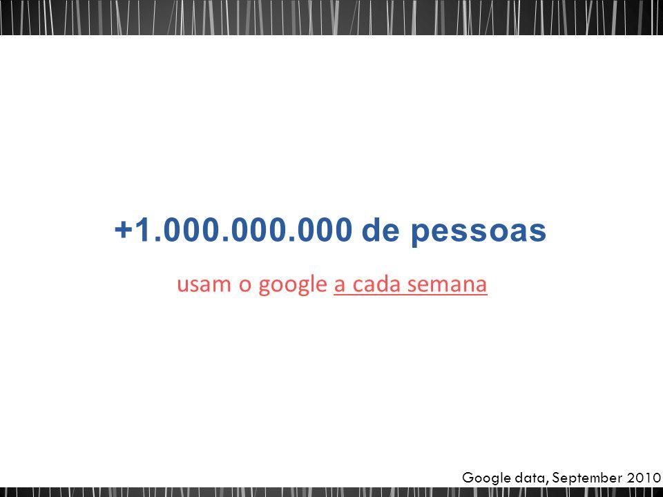 +1.000.000.000 de pessoas usam o google a cada semana
