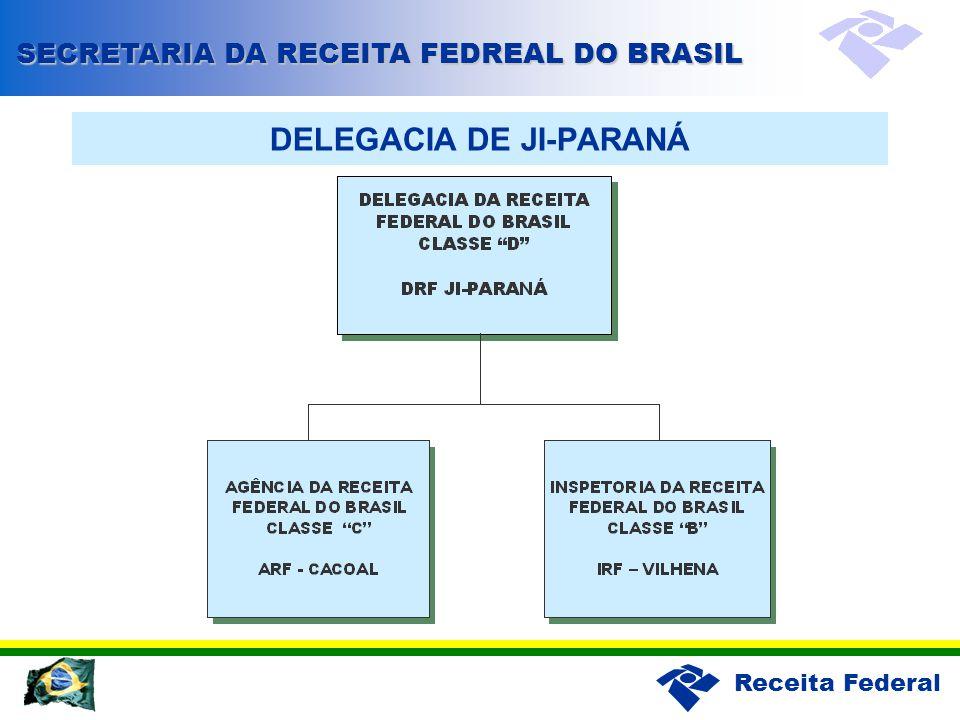 DELEGACIA DE JI-PARANÁ