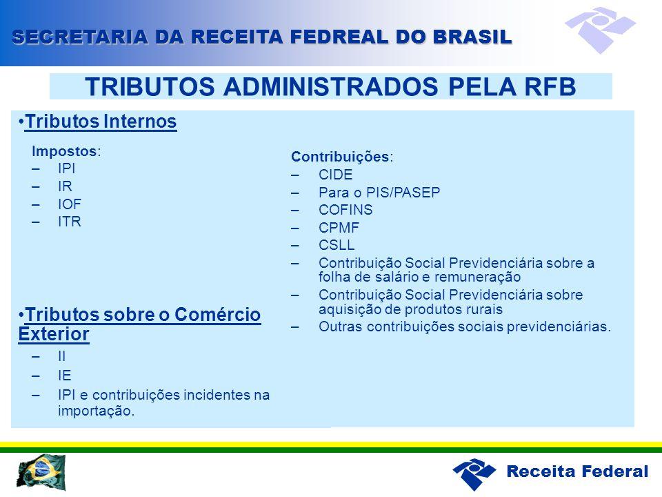 TRIBUTOS ADMINISTRADOS PELA RFB