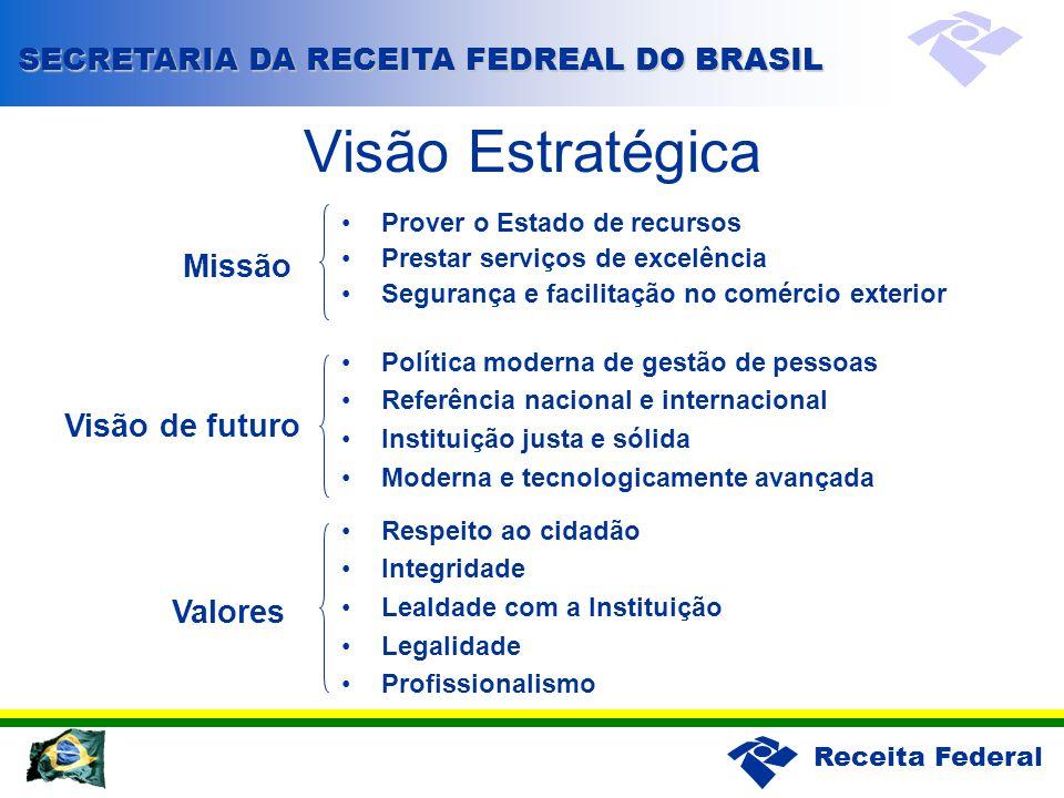 Visão Estratégica Missão Visão de futuro Valores