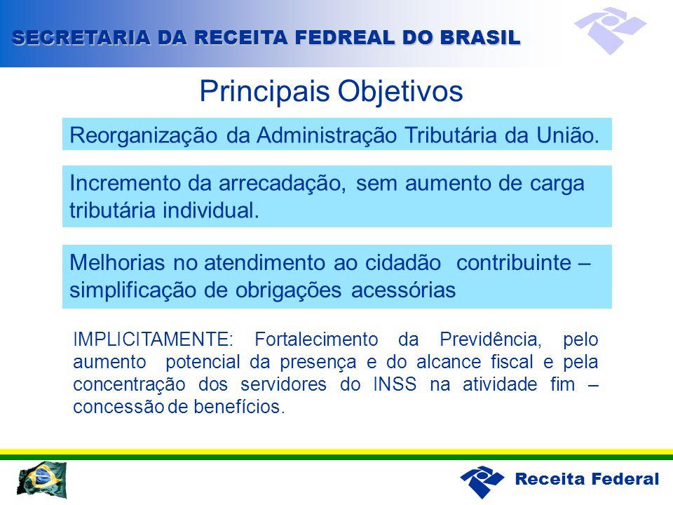 SECRETARIA DA RECEITA FEDREAL DO BRASIL