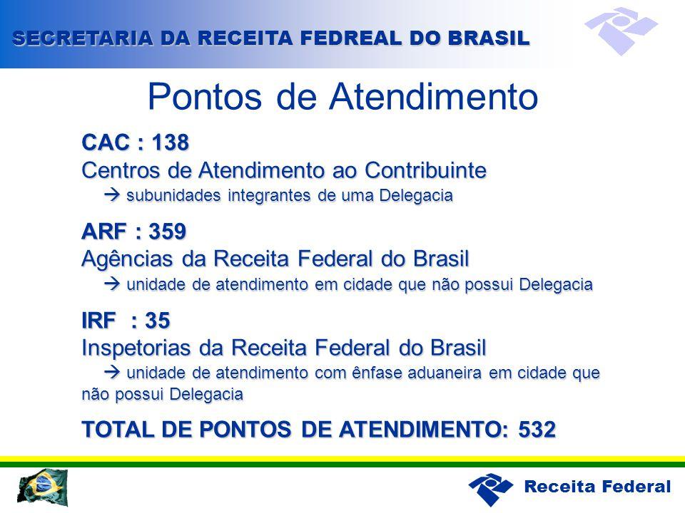 Pontos de Atendimento CAC : 138 Centros de Atendimento ao Contribuinte