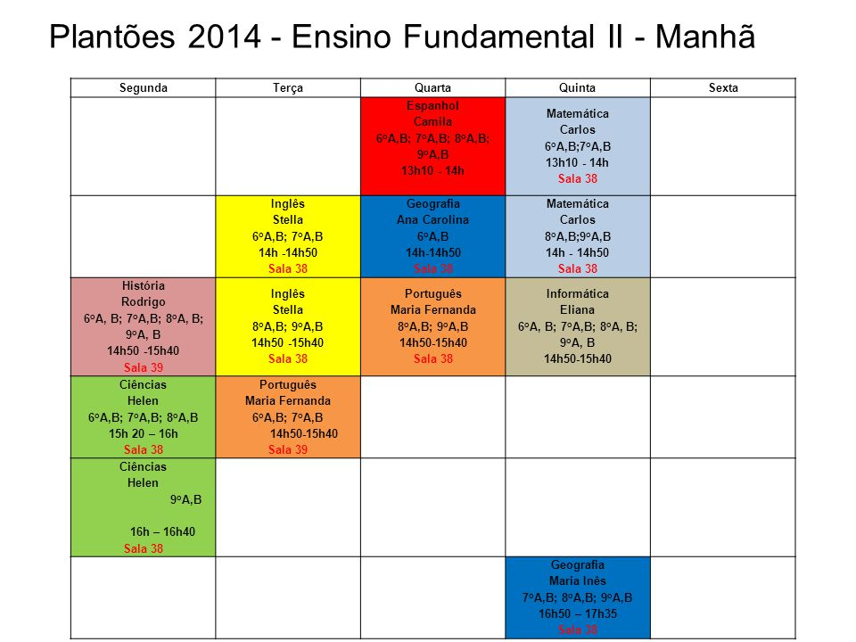 Plantões 2014 - Ensino Fundamental II - Manhã