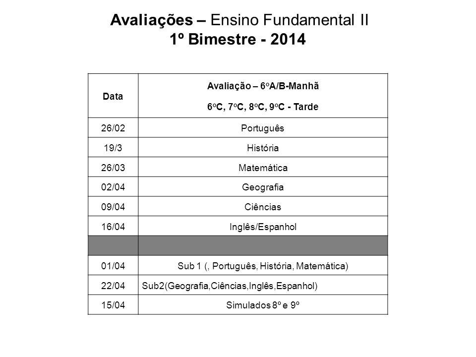 Avaliações – Ensino Fundamental II 1º Bimestre - 2014