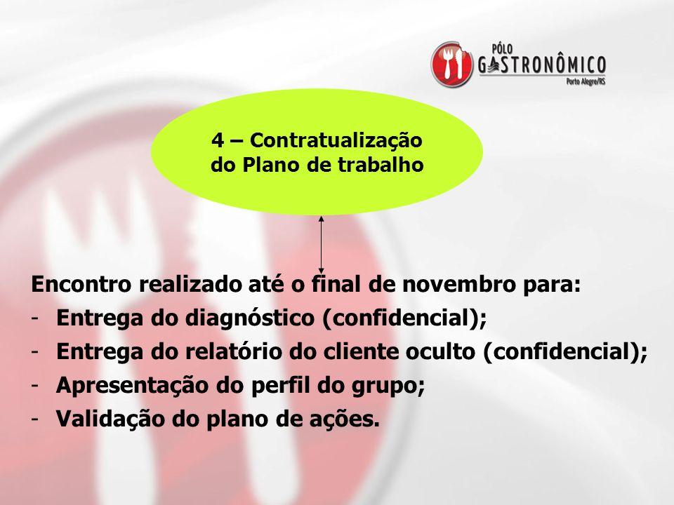 4 – Contratualização do Plano de trabalho