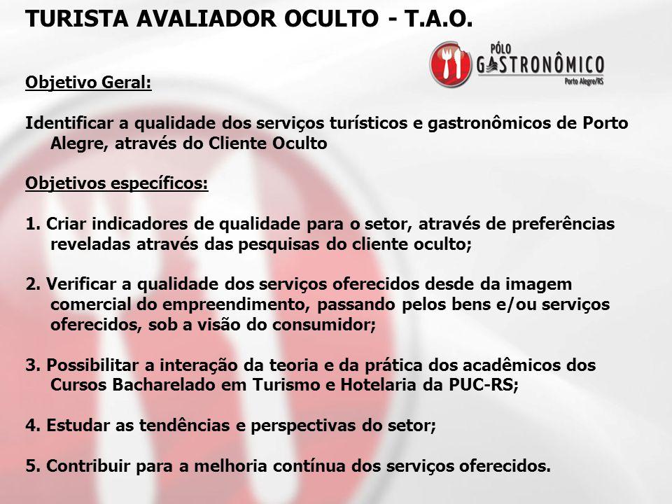 TURISTA AVALIADOR OCULTO - T.A.O.
