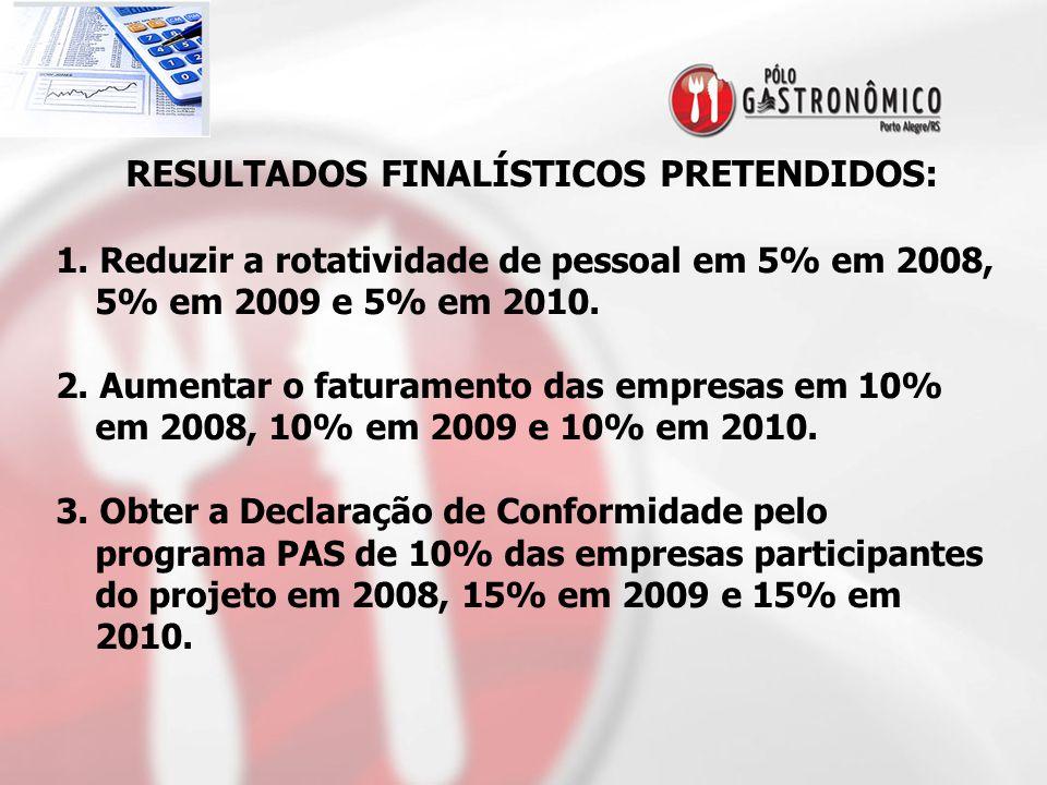 RESULTADOS FINALÍSTICOS PRETENDIDOS: