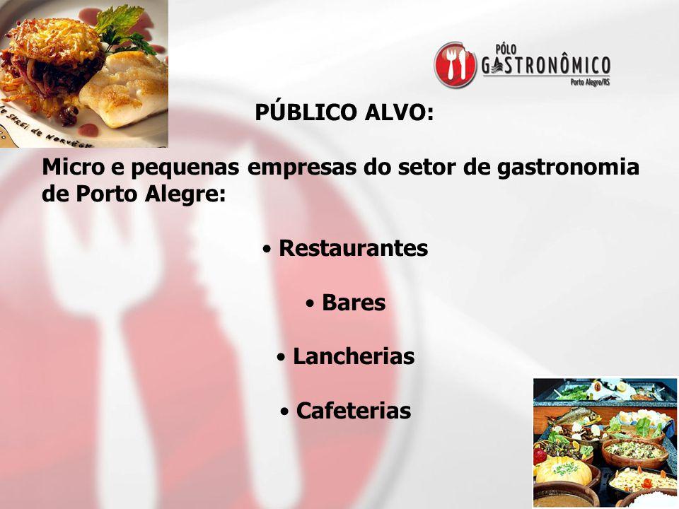 PÚBLICO ALVO: Micro e pequenas empresas do setor de gastronomia de Porto Alegre: Restaurantes. Bares.