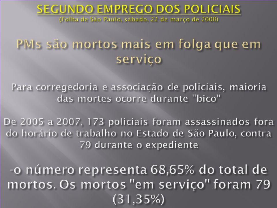 SEGUNDO EMPREGO DOS POLICIAIS (Folha de São Paulo, sábado, 22 de março de 2008) PMs são mortos mais em folga que em serviço Para corregedoria e associação de policiais, maioria das mortes ocorre durante bico De 2005 a 2007, 173 policiais foram assassinados fora do horário de trabalho no Estado de São Paulo, contra 79 durante o expediente -o número representa 68,65% do total de mortos.