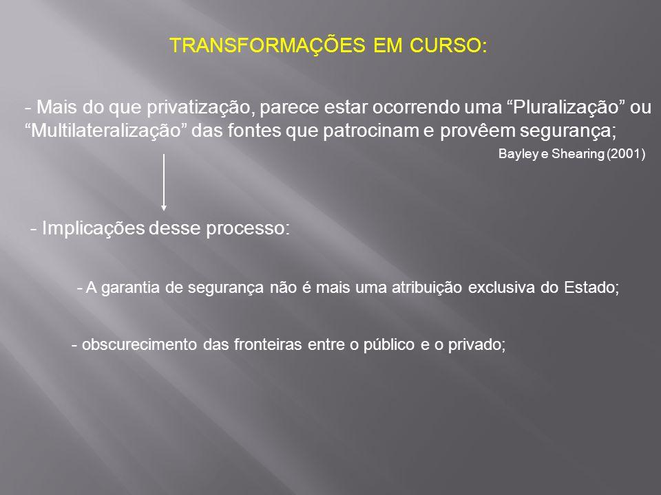TRANSFORMAÇÕES EM CURSO: