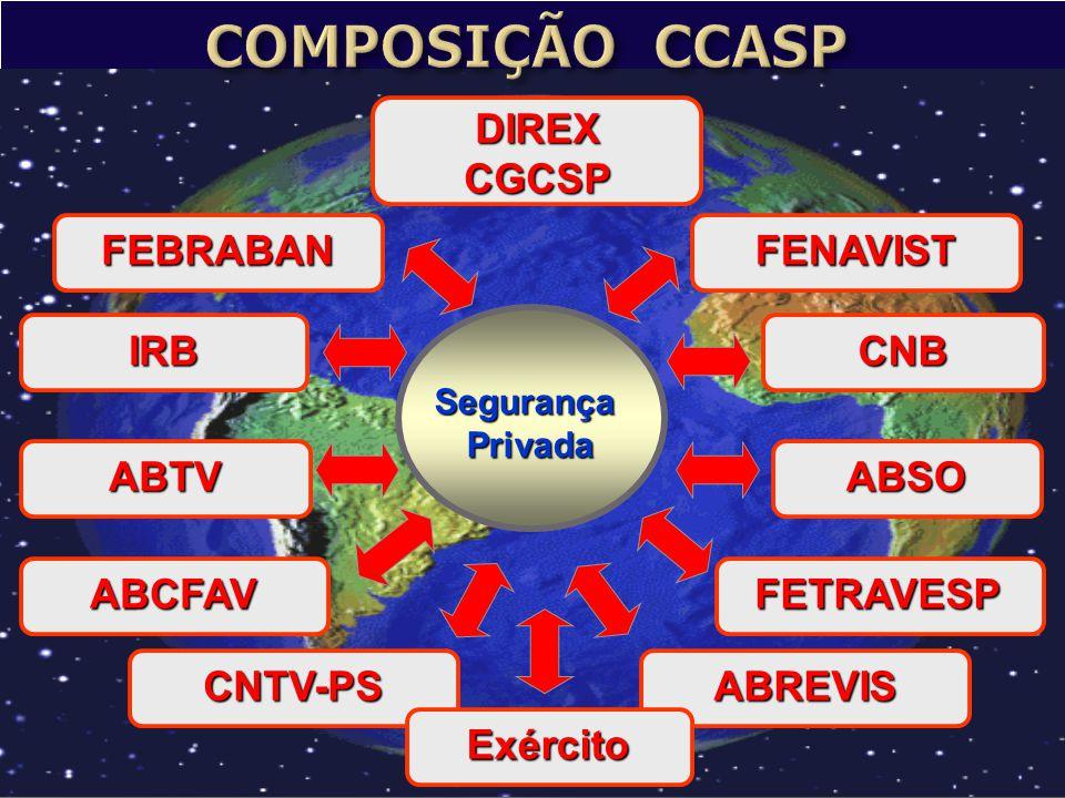 COMPOSIÇÃO CCASP DIREX CGCSP FEBRABAN ABREVIS ABSO CNB FENAVIST IRB