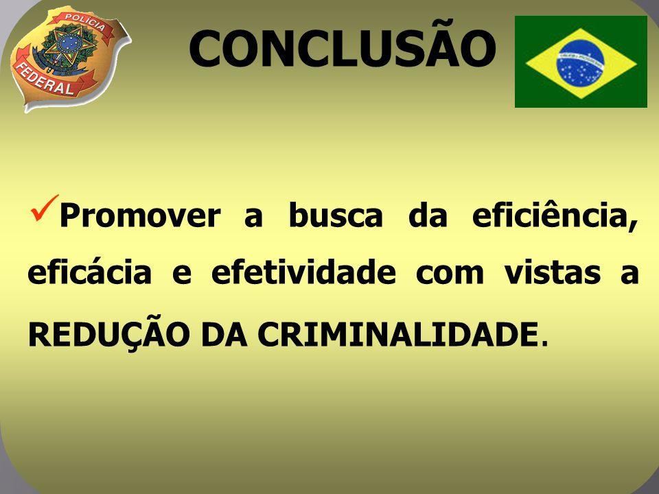 CONCLUSÃO Promover a busca da eficiência, eficácia e efetividade com vistas a REDUÇÃO DA CRIMINALIDADE.