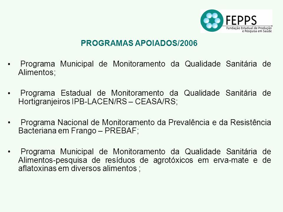 PROGRAMAS APOIADOS/2006 Programa Municipal de Monitoramento da Qualidade Sanitária de Alimentos;