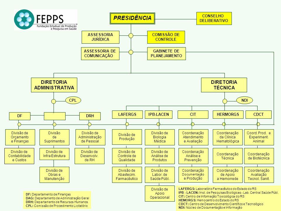 PRESIDÊNCIA DIRETORIA TÉCNICA ADMINISTRATIVA ASSESSORIA DE COMUNICAÇÃO