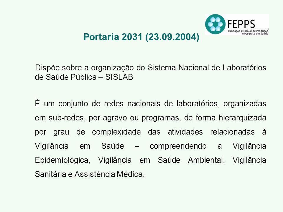 Portaria 2031 (23.09.2004) Dispõe sobre a organização do Sistema Nacional de Laboratórios de Saúde Pública – SISLAB.