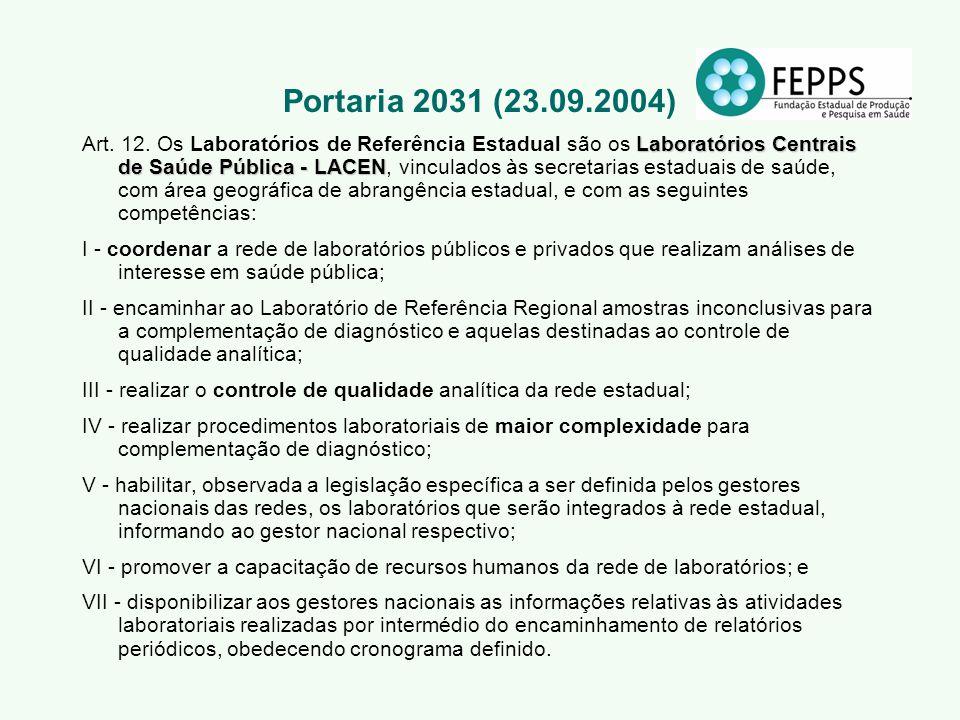 Portaria 2031 (23.09.2004)
