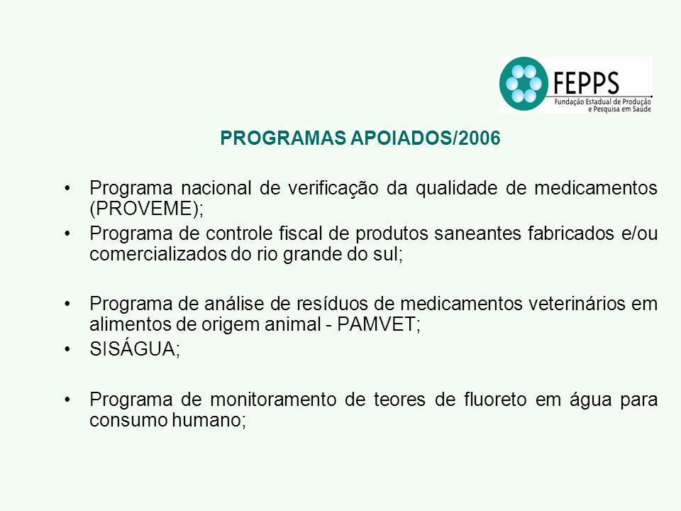 PROGRAMAS APOIADOS/2006 Programa nacional de verificação da qualidade de medicamentos (PROVEME);