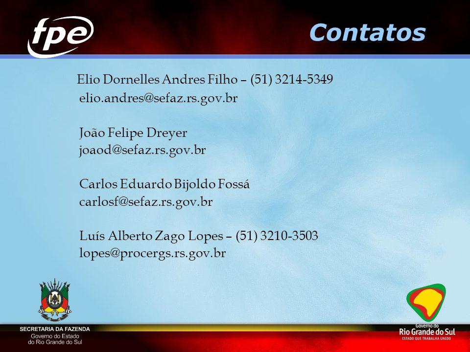 Contatos Elio Dornelles Andres Filho – (51) 3214-5349