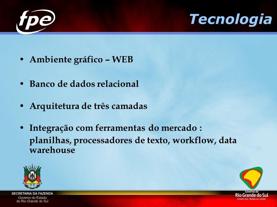 Tecnologia Ambiente gráfico – WEB Banco de dados relacional