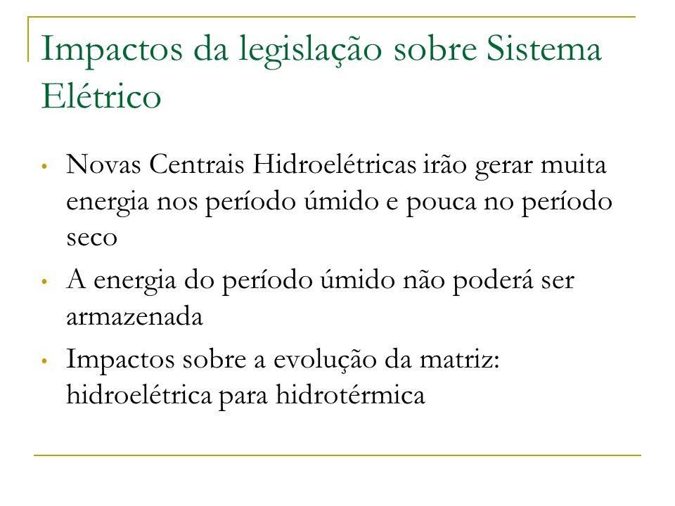 Impactos da legislação sobre Sistema Elétrico
